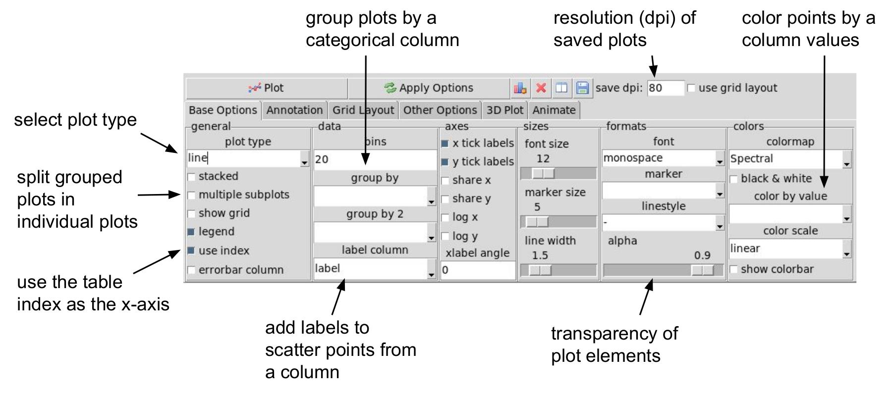 Using DataExplore — pandastable documentation
